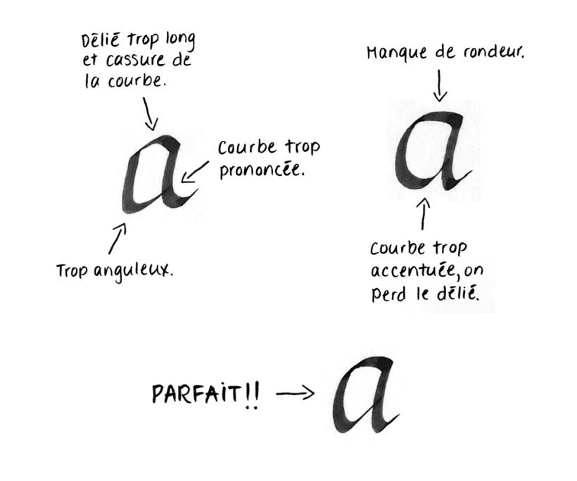infographie sur la calligraphie_FB